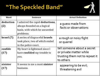 """Sherlock Holmes """"The Speckled Band"""""""