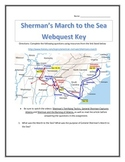 Sherman's March to the Sea- Webquest with Key