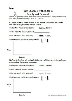 Shifters of Supply and Demand Worksheet