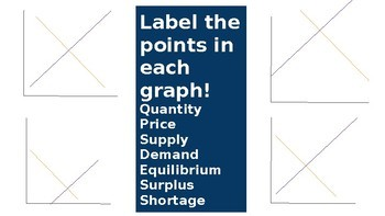 Supply & Demand w/Interactive Cards, S & D Shifters, Worksheet & Quiz
