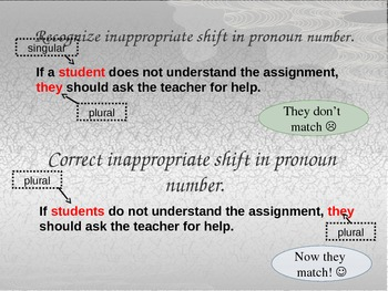 6.L.1c Shifts in Pronoun Number Powerpoint - Sixth Grade