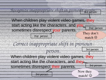 Shifts in Pronoun Person Powerpoint (Sixth Grade)