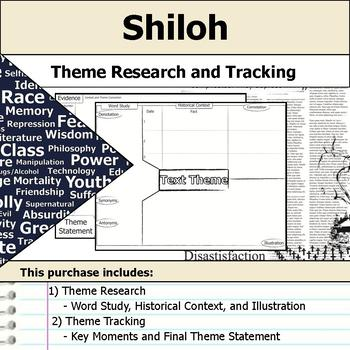 Shiloh - Theme Tracking Notes -  Etymology & Context Research