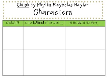 Shiloh: Thinking Strategies for Character, Plot, and Setting