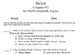 Shiloh by Phyllis Reynolds Naylor - Chapter Comprehension