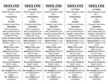 "Shiloh edition of Bookmarks Plus—Great ""Gift""/Handy Reading Aid!"