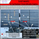 Ship Wars - A Google Slides Cartesian Coordinate Game (Battleship Style)