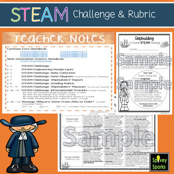 Shipbuilding A Density Colonial STEAM and STEM Challenge K-2-ETS 1-3
