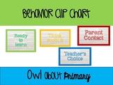 Shiplap Behavior Chart