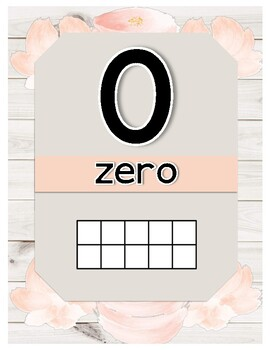 Shiplap Floral Number Posters ♥ With Words and Ten Frames! ♥ Rustic Decor
