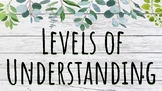 Shiplap Levels of Understanding