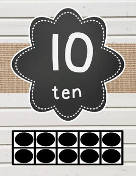 Shiplap Number Posters