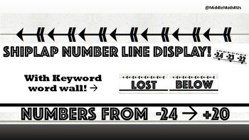 Shiplap Number line (with Word Wall)