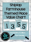 Shiplap Place Value Chart