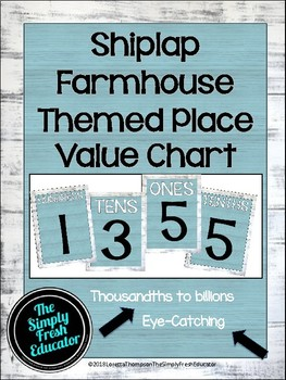 Shiplap Place Value Chart