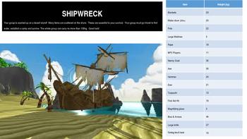 Shipwreck Group Task