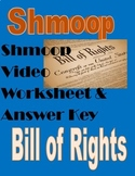 Bill of Rights Shmoop Video Worksheet- Government & Civics