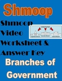 Branches of Government Shmoop Video Worksheet- Government & Civics