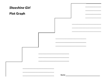 Shoeshine Girl Plot Graph - Clyde Robert Bulla