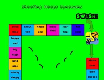 Shooting Hoops Synonym Game
