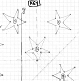 Shooting Star Activity - Translation and Reflection Practice