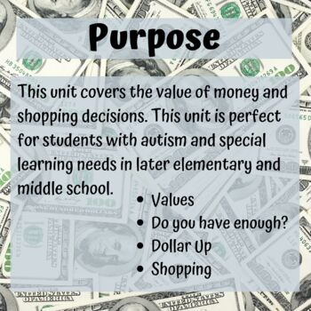 Shopping : An Introduction to Money and  What Things Cost