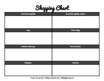 Shopping Chart