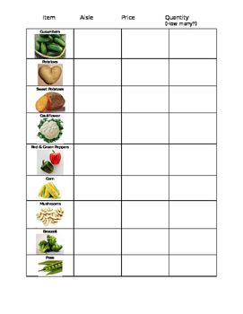 Shopping List for Grocery Shop