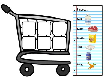 Shopping Lists: Matching