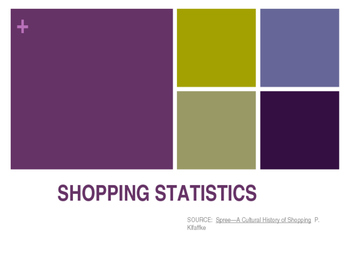 Shopping Statistics Quiz
