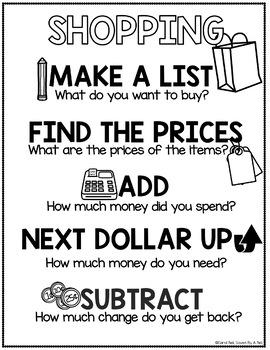 Shopping Anchor Charts A FREEBIE!