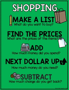 Free Shopping Anchor Charts