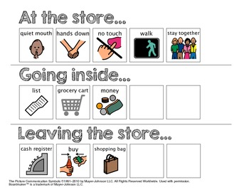 Shopping Unit (shopping lists, price tags, food cards)