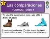 Shopping and Clothing - Spanish Unit