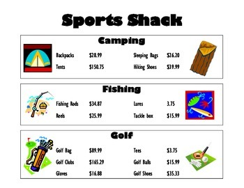 Money Shopping and Making Change Kit for Sports Shack