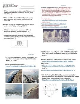 Shoreline Erosion & Deposition - NO WEATHERING Quiz SPED/Autism/OHI/ESL