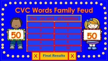 CVC Words Family Feud (Short A)