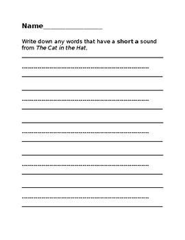 Short A Vowel Sounds Worksheet