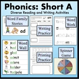 Short A Word Families: Phonics and Writing Fundamentals