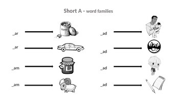 Short A Word Family Beginning Sounds