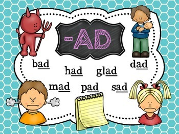 Short A Word Family Posters Freebie