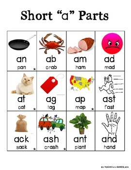 Short A Word Parts Chart and Word List (FREE)
