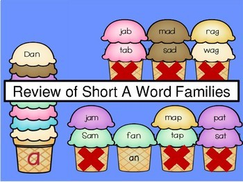 Short A Word Sort in a Snap