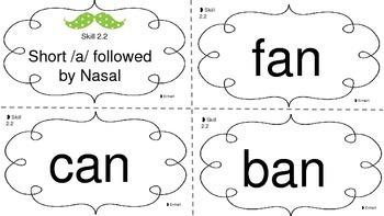 Short A followed by Nasal Flashcards