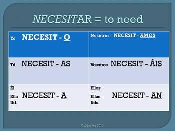Short -AR Verb Conjugation Powerpoint
