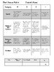 Short Answer Graphic Organizers for Wonders Unit 3