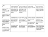 Short Answer Response ACE Strategy Rubric
