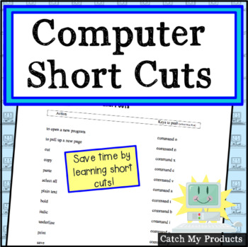 Short Cuts for Mac - Tip Page for Making Mac Use Easier
