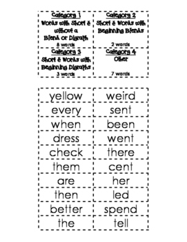 Short E Spelling Sorts (list 1 and 2 Differentiated)