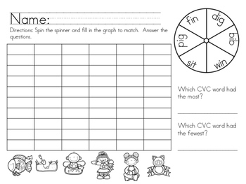 Short I CVC Vowel Pack